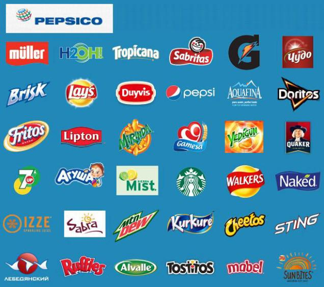 Varun Beverages acquires PepsiCo India's Franchisee Rights